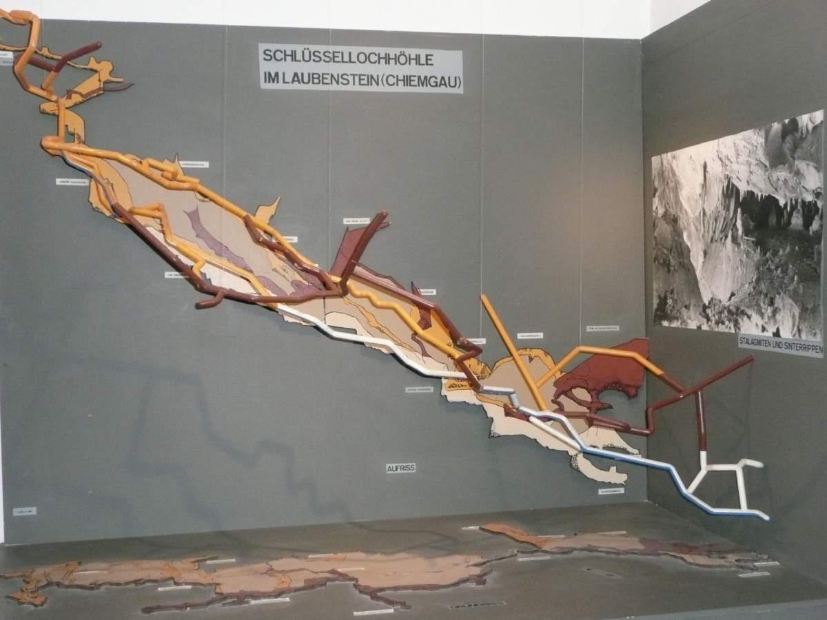 Modell Querschnitt Schlüsselochhöhle